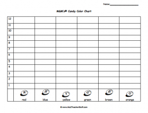 graphic regarding Blank Color Chart Printable named Graphing: MMs Sweet Colour Chart A in direction of Z Trainer Things