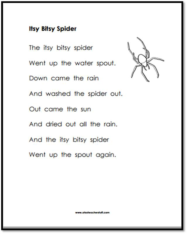 image regarding Spider Printable referred to as Itsy Bitsy Spider Printable Poem A towards Z Trainer Things
